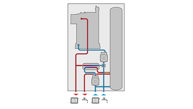 Warmhoudfunctie-mogelijkheden-middelen-1