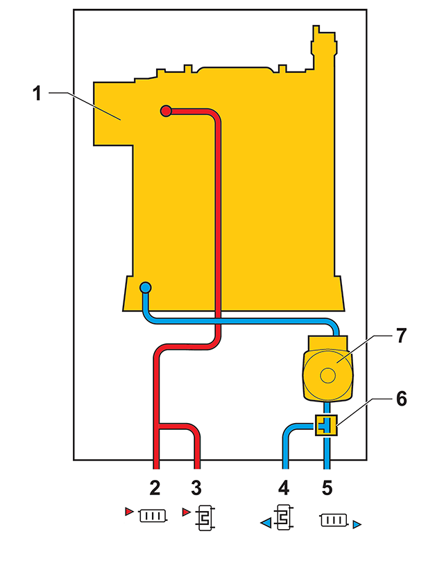 Dubbel-soloketel schema