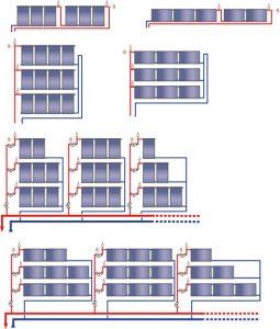 C250 Zonnecollectoren_collectorvelden